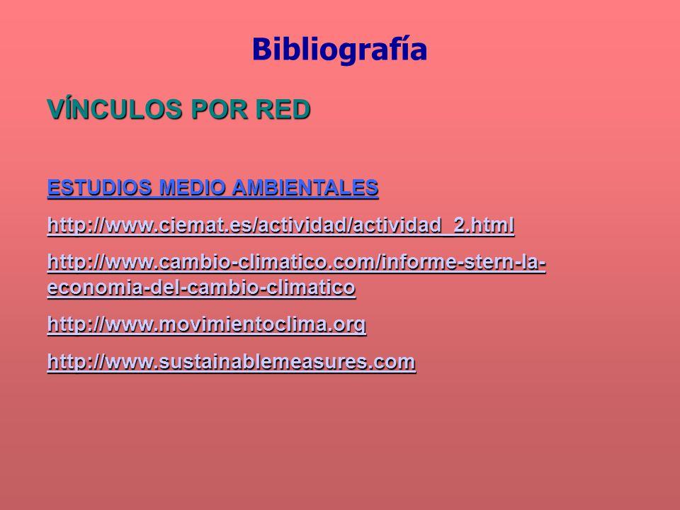 Bibliografía VÍNCULOS POR RED ESTUDIOS MEDIO AMBIENTALES
