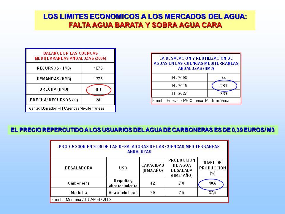 LOS LIMITES ECONOMICOS A LOS MERCADOS DEL AGUA: FALTA AGUA BARATA Y SOBRA AGUA CARA