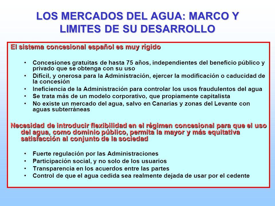 LOS MERCADOS DEL AGUA: MARCO Y LIMITES DE SU DESARROLLO