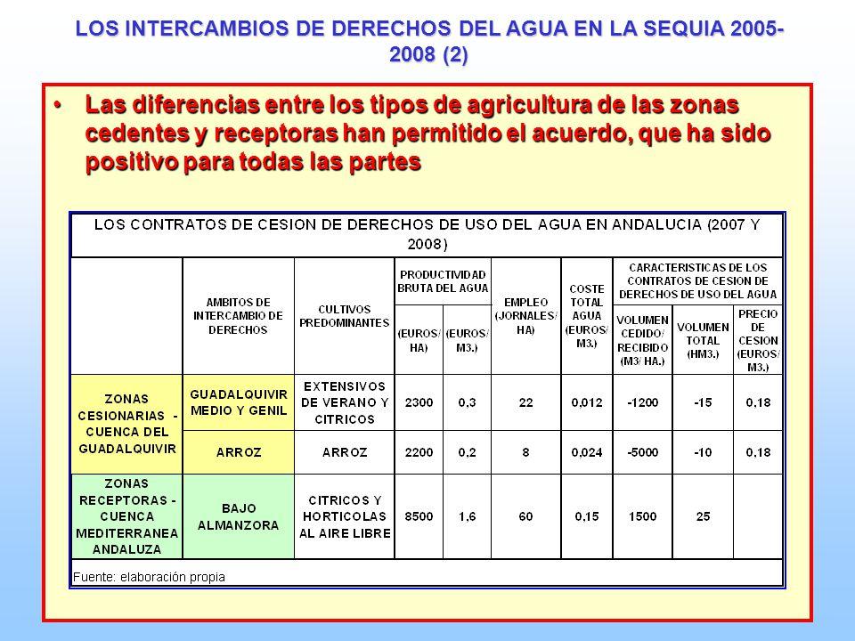 LOS INTERCAMBIOS DE DERECHOS DEL AGUA EN LA SEQUIA 2005-2008 (2)