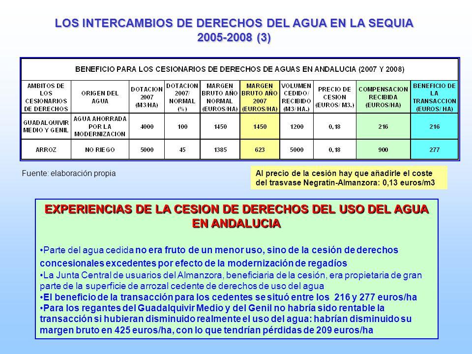 LOS INTERCAMBIOS DE DERECHOS DEL AGUA EN LA SEQUIA 2005-2008 (3)
