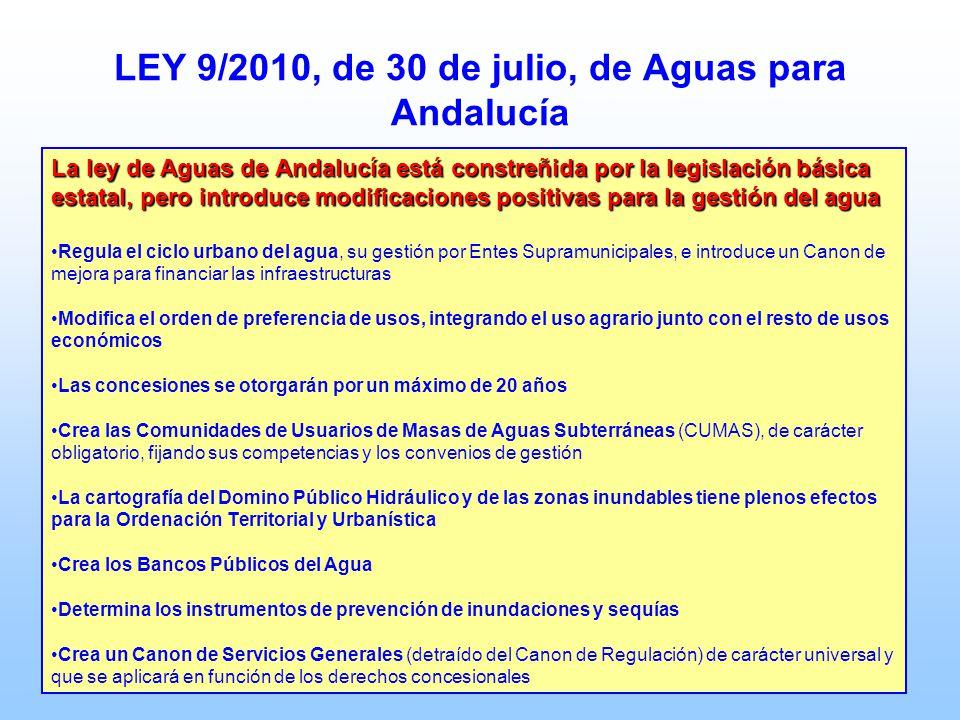 LEY 9/2010, de 30 de julio, de Aguas para Andalucía