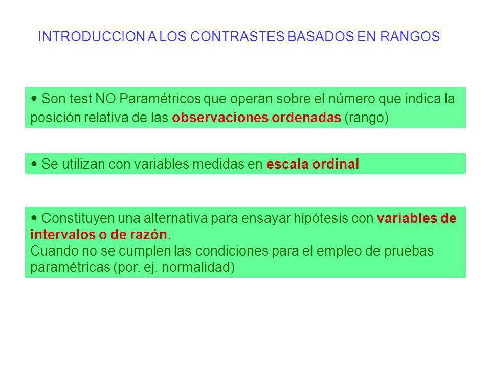 INTRODUCCION A LOS CONTRASTES BASADOS EN RANGOS