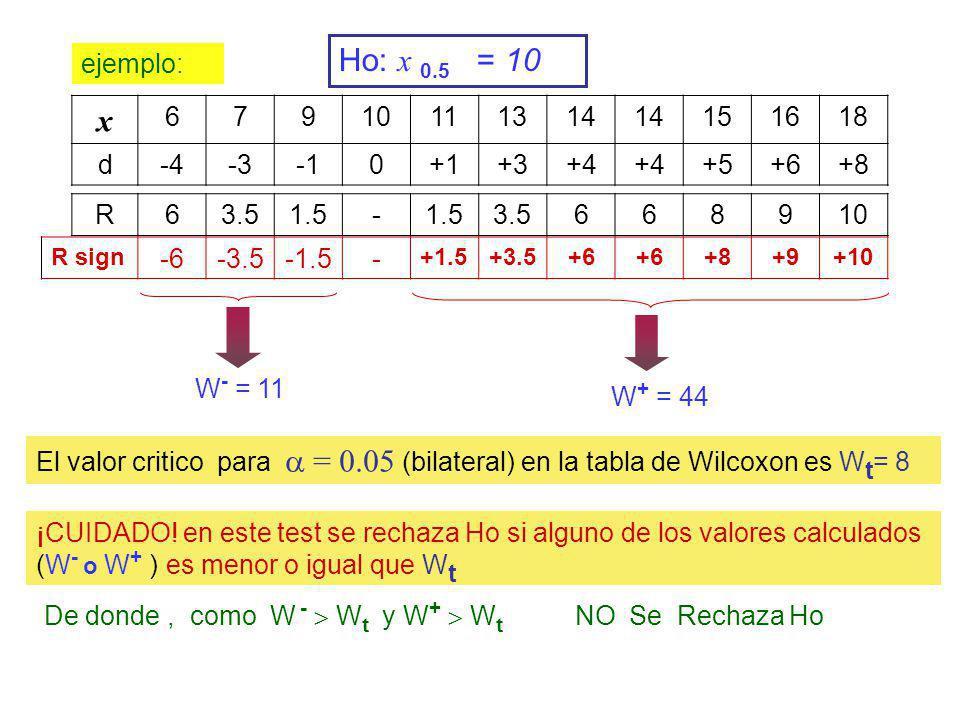 Ho: x 0.5 = 10 x ejemplo: 6 7 9 10 11 13 14 15 16 18 d -4 -3 -1 +1 +3