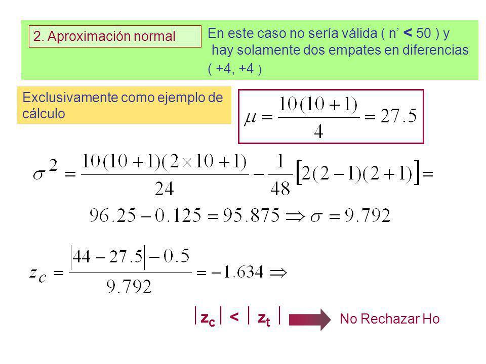 En este caso no sería válida ( n' < 50 ) y hay solamente dos empates en diferencias ( +4, +4 )