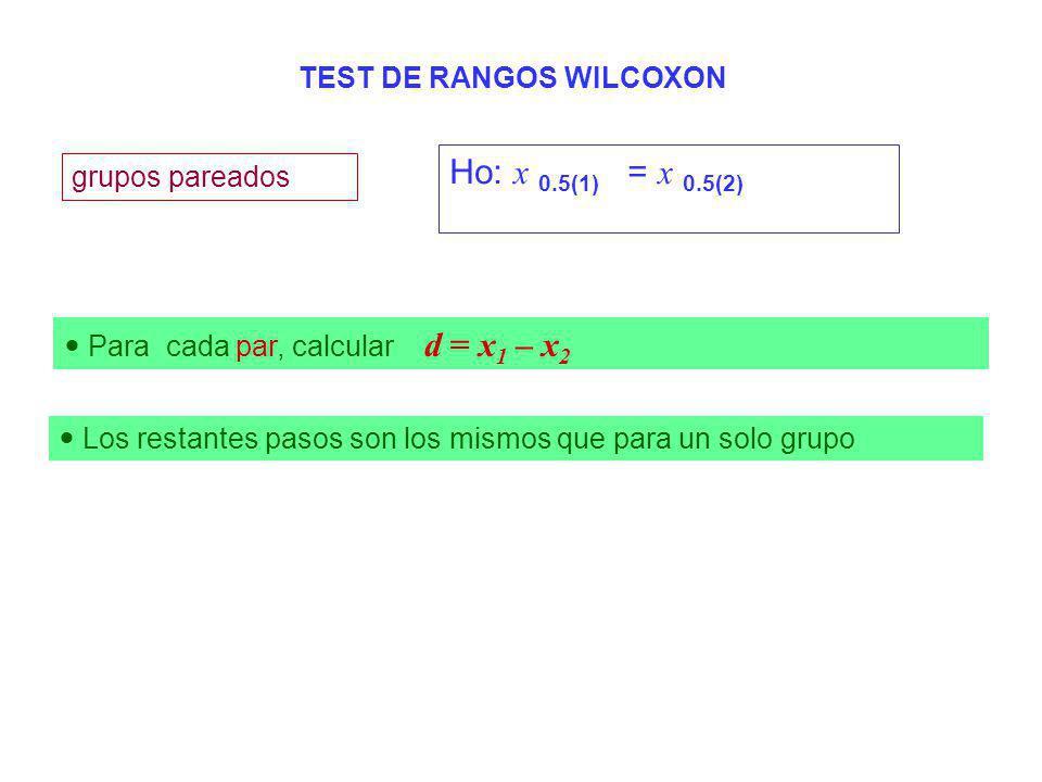 TEST DE RANGOS WILCOXON