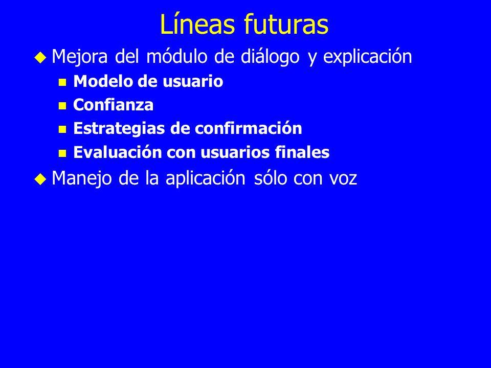 Líneas futuras Mejora del módulo de diálogo y explicación