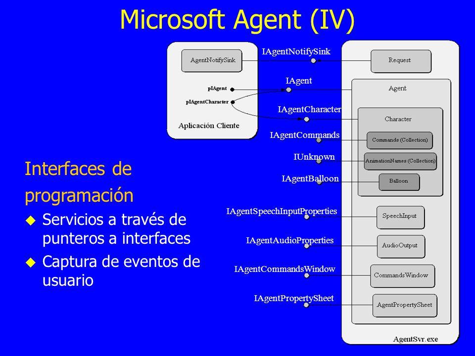 Microsoft Agent (IV) Interfaces de programación