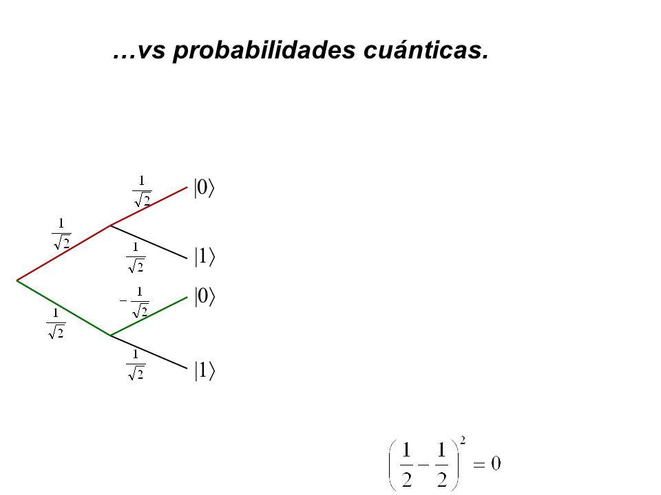 …vs probabilidades cuánticas.