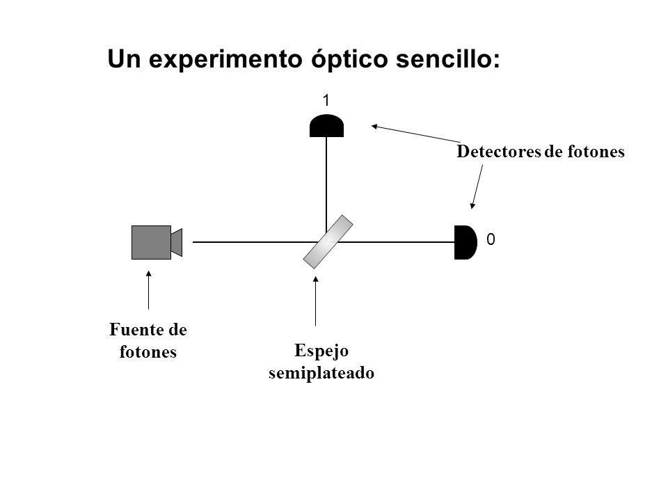 Un experimento óptico sencillo: