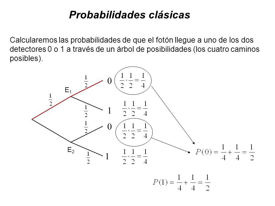 Probabilidades clásicas