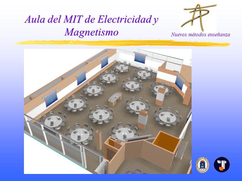 Aula del MIT de Electricidad y Magnetismo