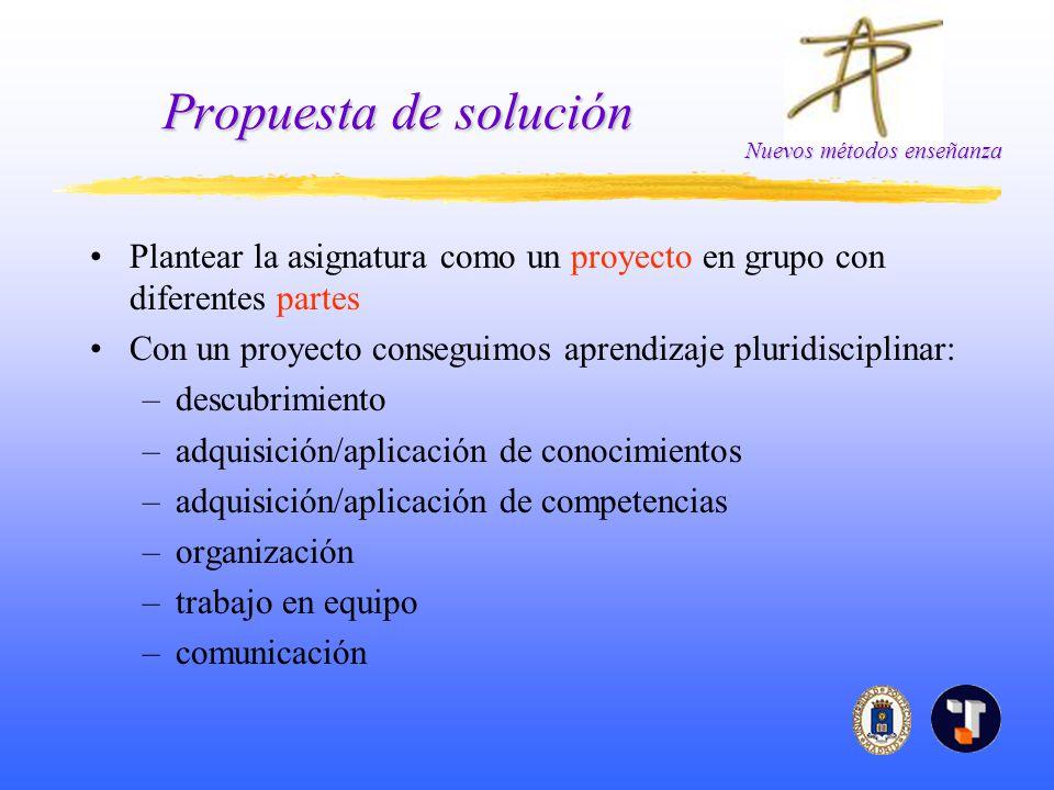 Propuesta de solución Plantear la asignatura como un proyecto en grupo con diferentes partes.