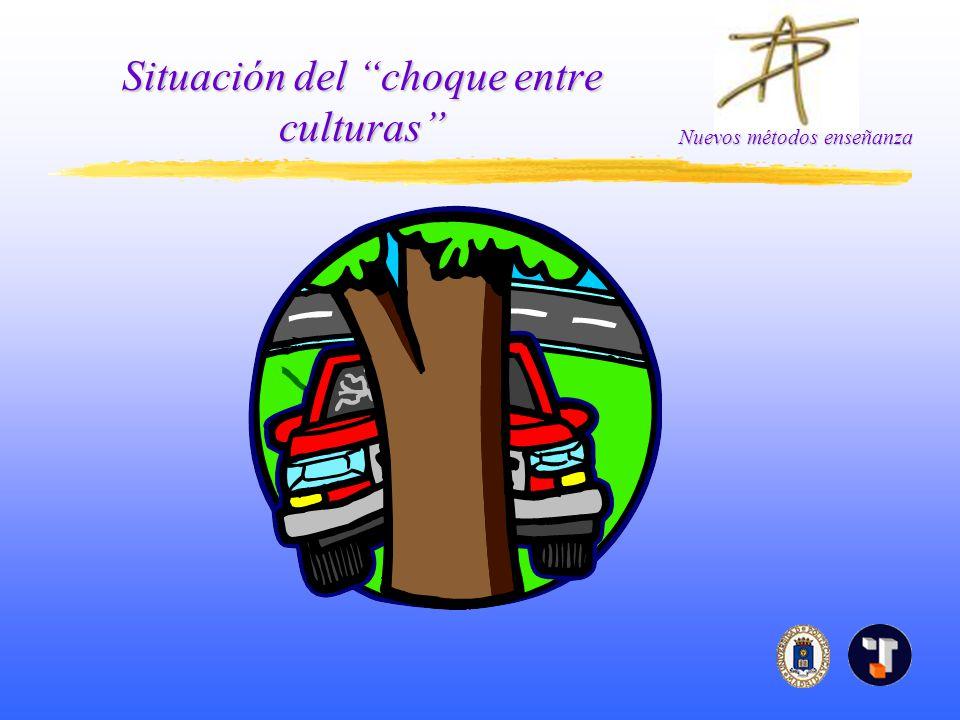 Situación del choque entre culturas