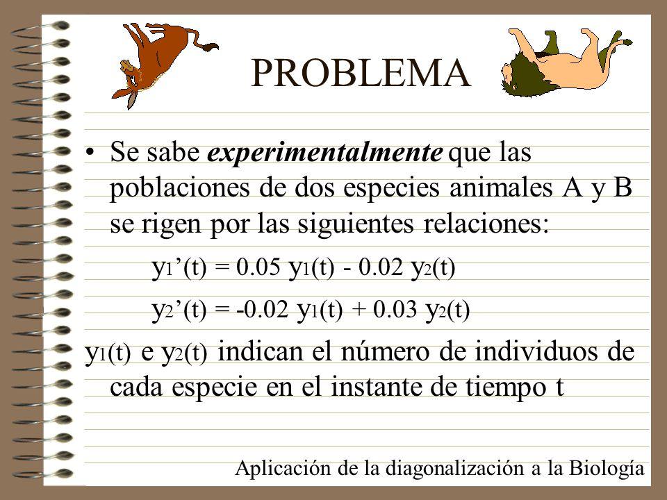 PROBLEMA Se sabe experimentalmente que las poblaciones de dos especies animales A y B se rigen por las siguientes relaciones: