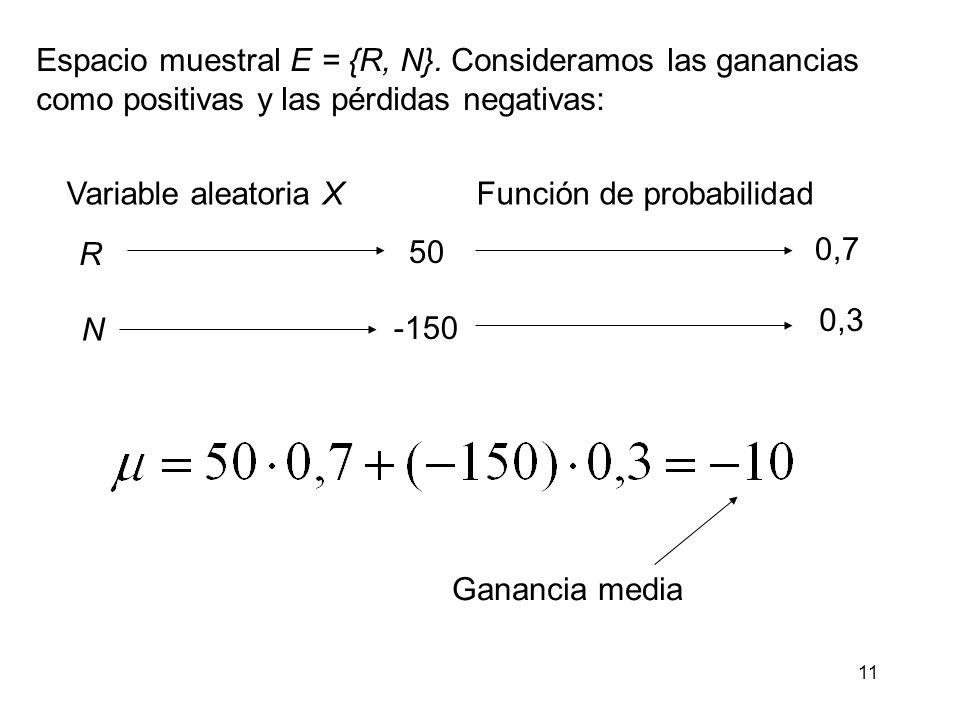 Espacio muestral E = {R, N}