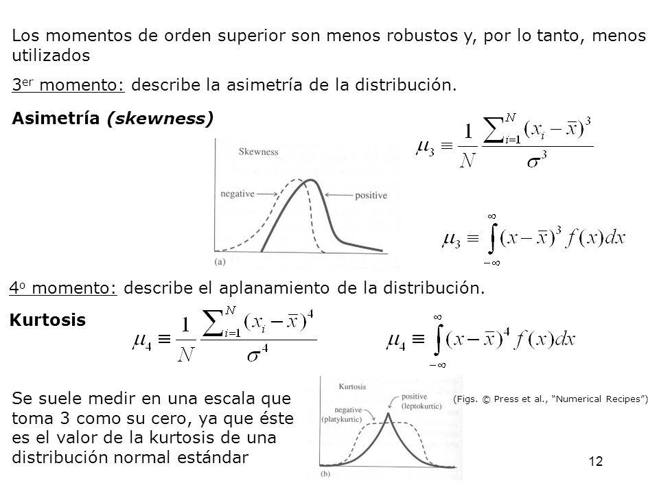 3er momento: describe la asimetría de la distribución.