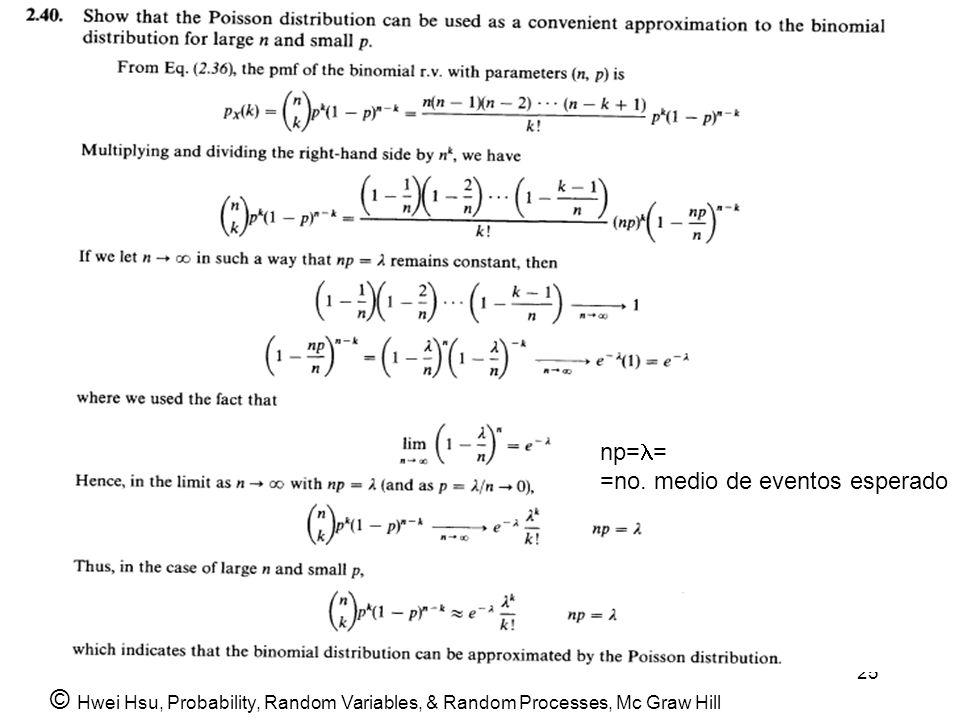 np== =no. medio de eventos esperado.