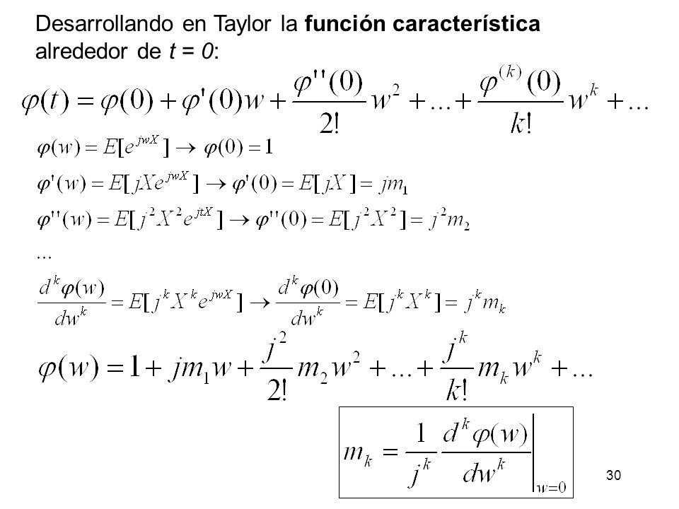 Desarrollando en Taylor la función característica alrededor de t = 0: