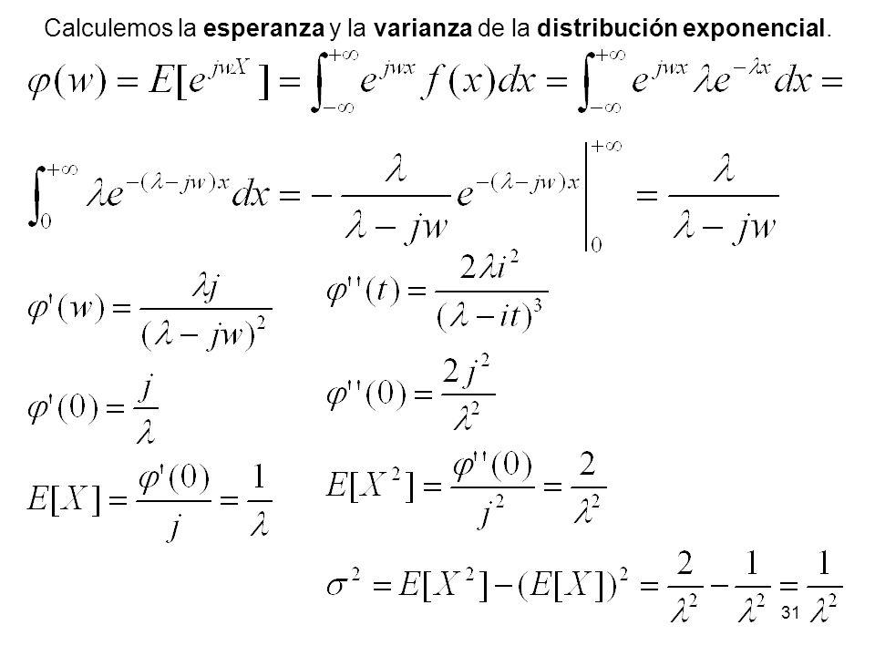 Calculemos la esperanza y la varianza de la distribución exponencial.