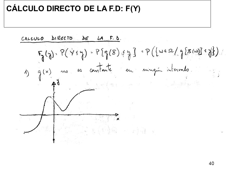 CÁLCULO DIRECTO DE LA F.D: F(Y)