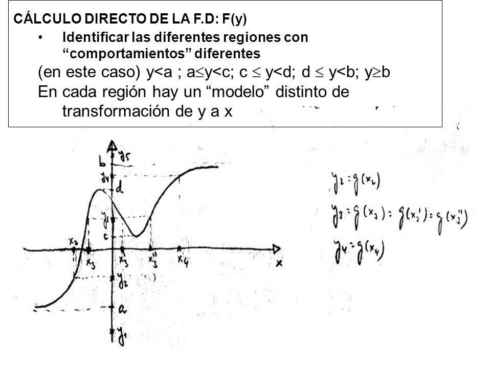 (en este caso) y<a ; ay<c; c  y<d; d  y<b; yb