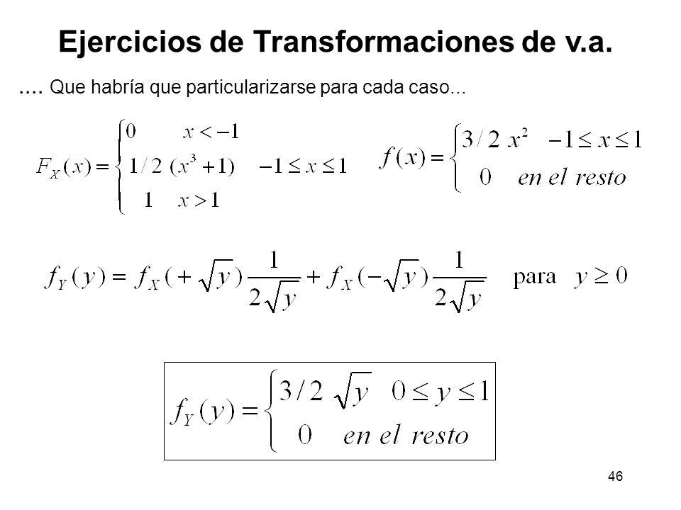 Ejercicios de Transformaciones de v.a.