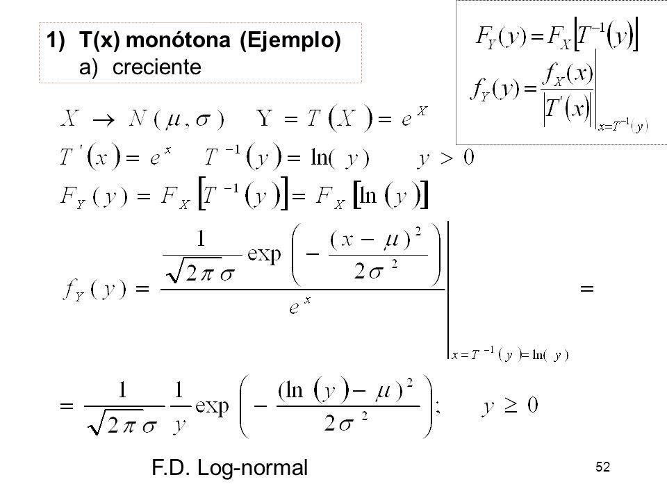 T(x) monótona (Ejemplo)