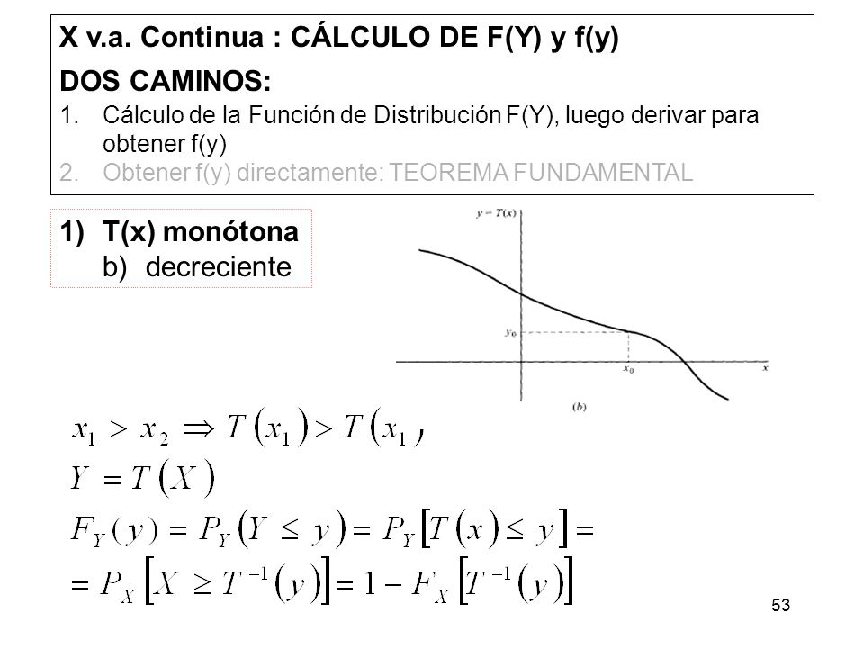 X v.a. Continua : CÁLCULO DE F(Y) y f(y) DOS CAMINOS: