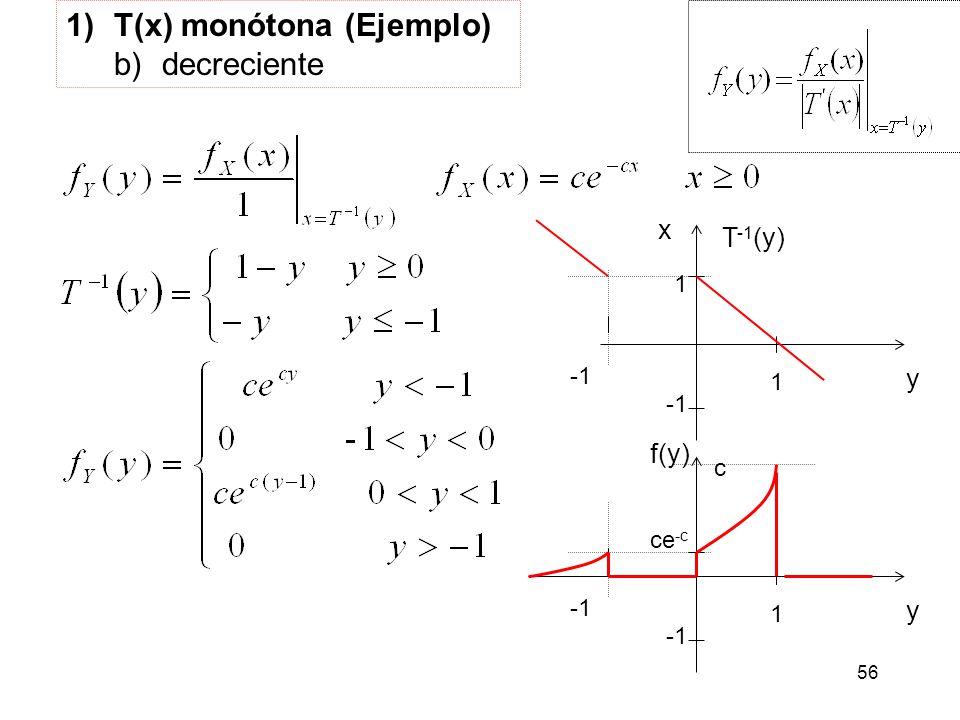 T(x) monótona (Ejemplo) decreciente