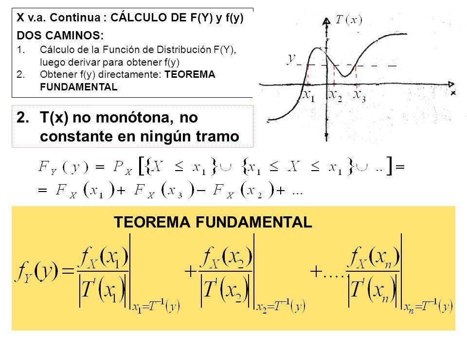 T(x) no monótona, no constante en ningún tramo