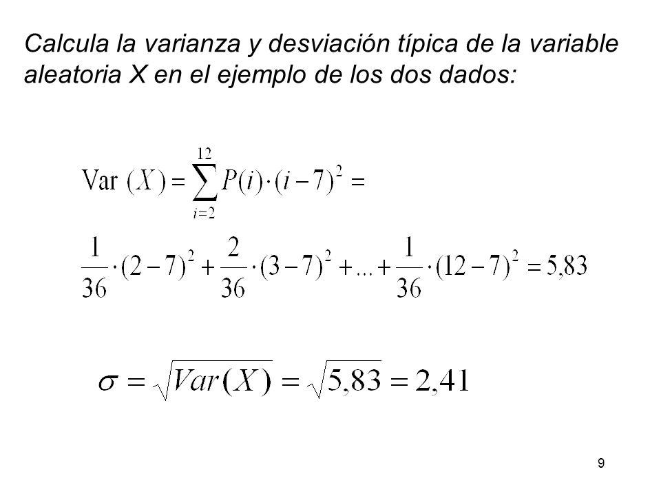 Calcula la varianza y desviación típica de la variable