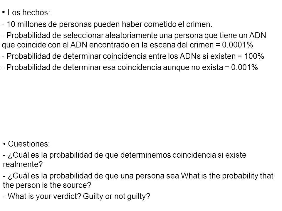 • Los hechos: - 10 millones de personas pueden haber cometido el crimen.
