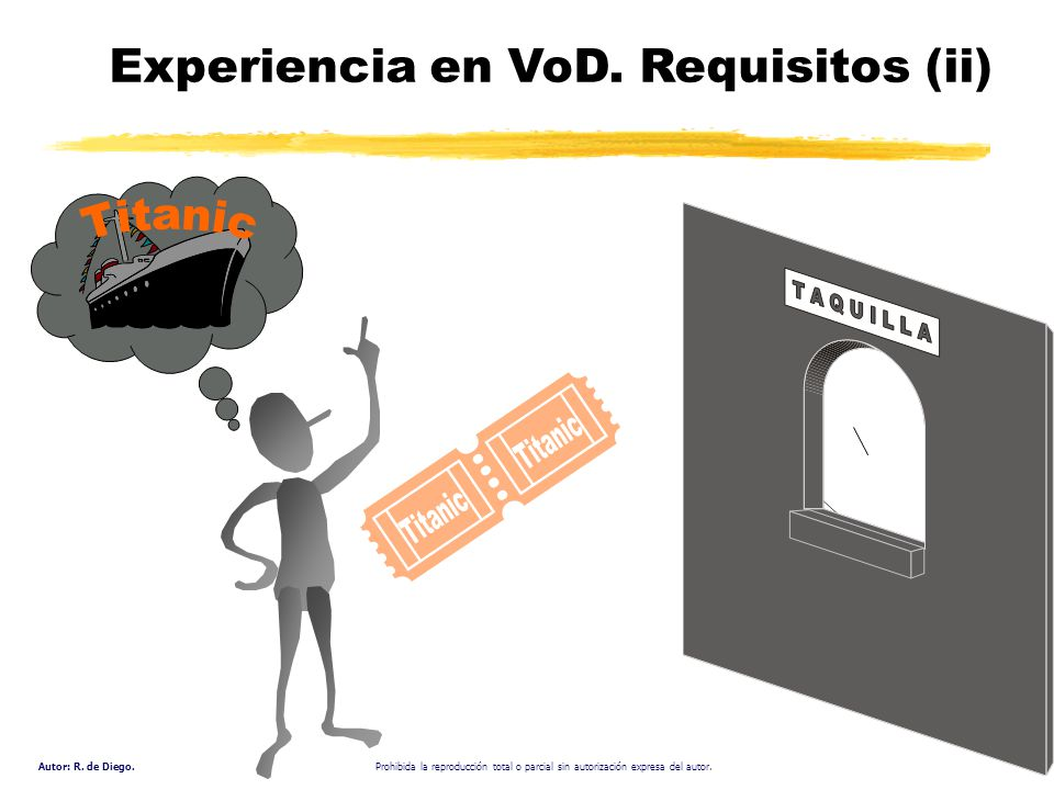 Experiencia en VoD. Requisitos (ii)