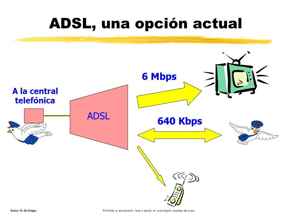 ADSL, una opción actual 6 Mbps ADSL A la central telefónica 640 Kbps