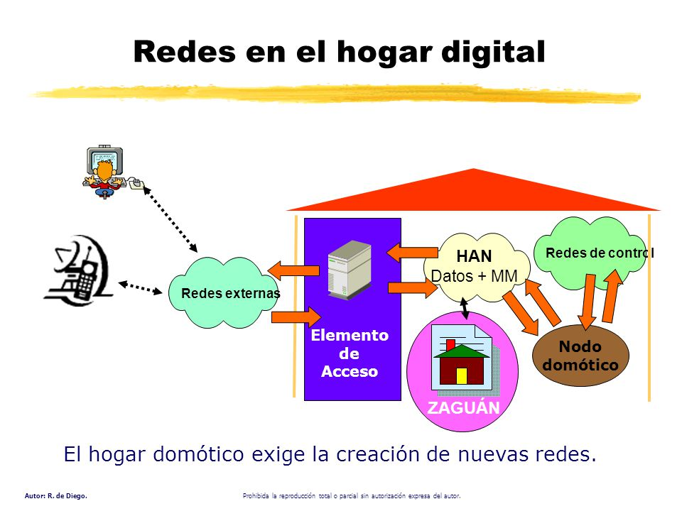 Redes en el hogar digital