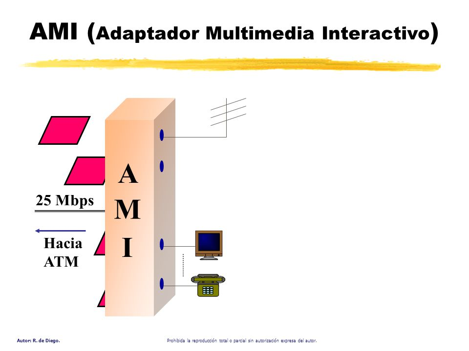 AMI (Adaptador Multimedia Interactivo)