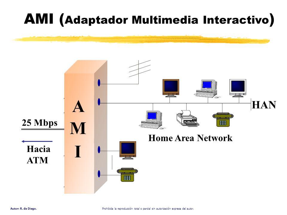 A M I AMI (Adaptador Multimedia Interactivo) HAN 25 Mbps