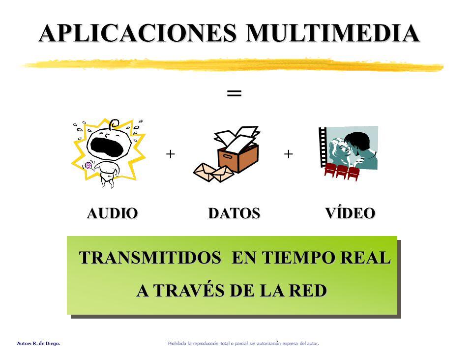APLICACIONES MULTIMEDIA TRANSMITIDOS EN TIEMPO REAL
