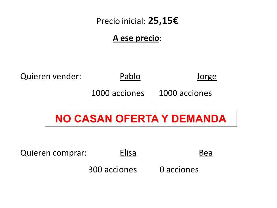 NO CASAN OFERTA Y DEMANDA