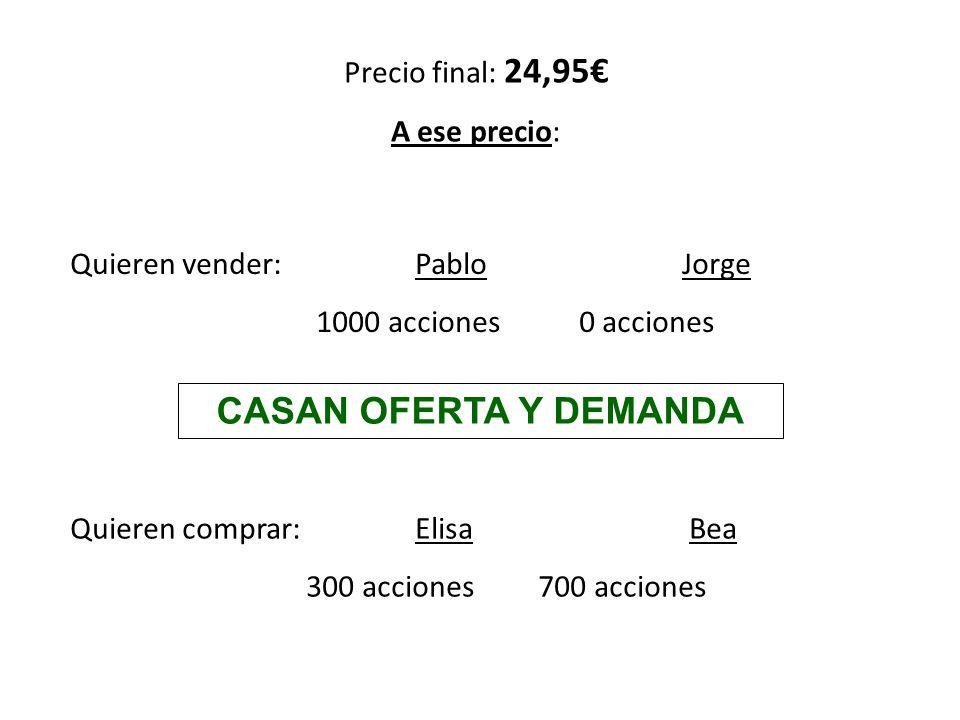 CASAN OFERTA Y DEMANDA Precio final: 24,95€ A ese precio: