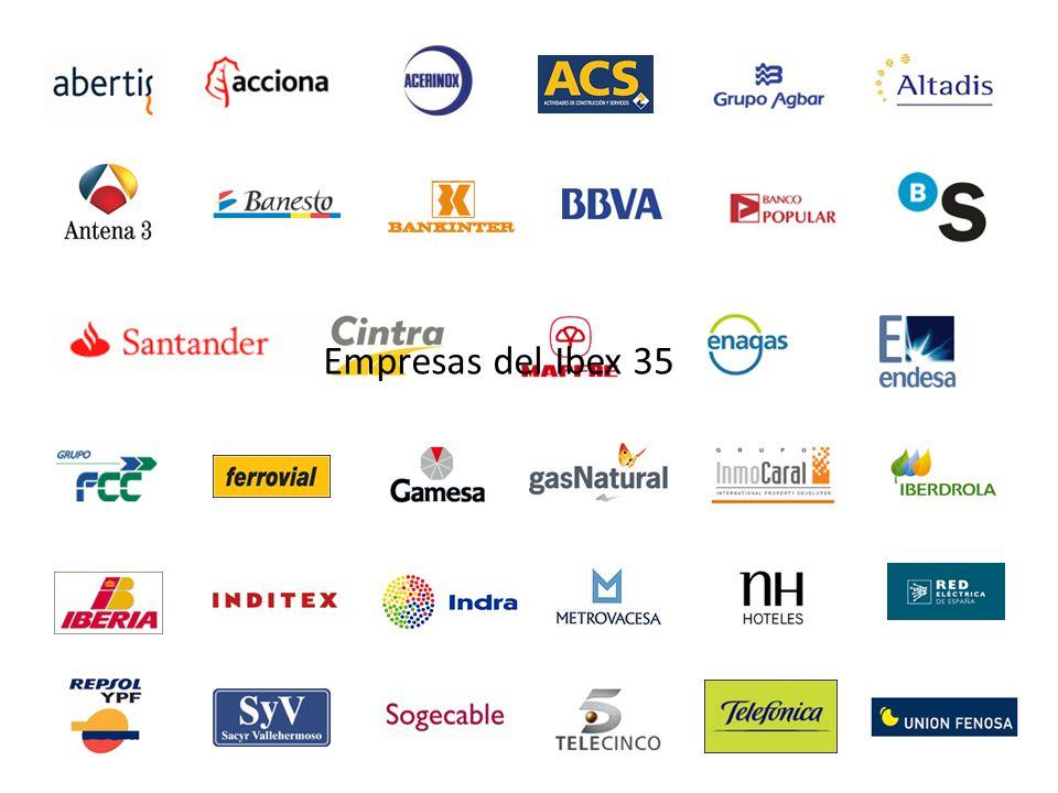 Empresas del Ibex 35
