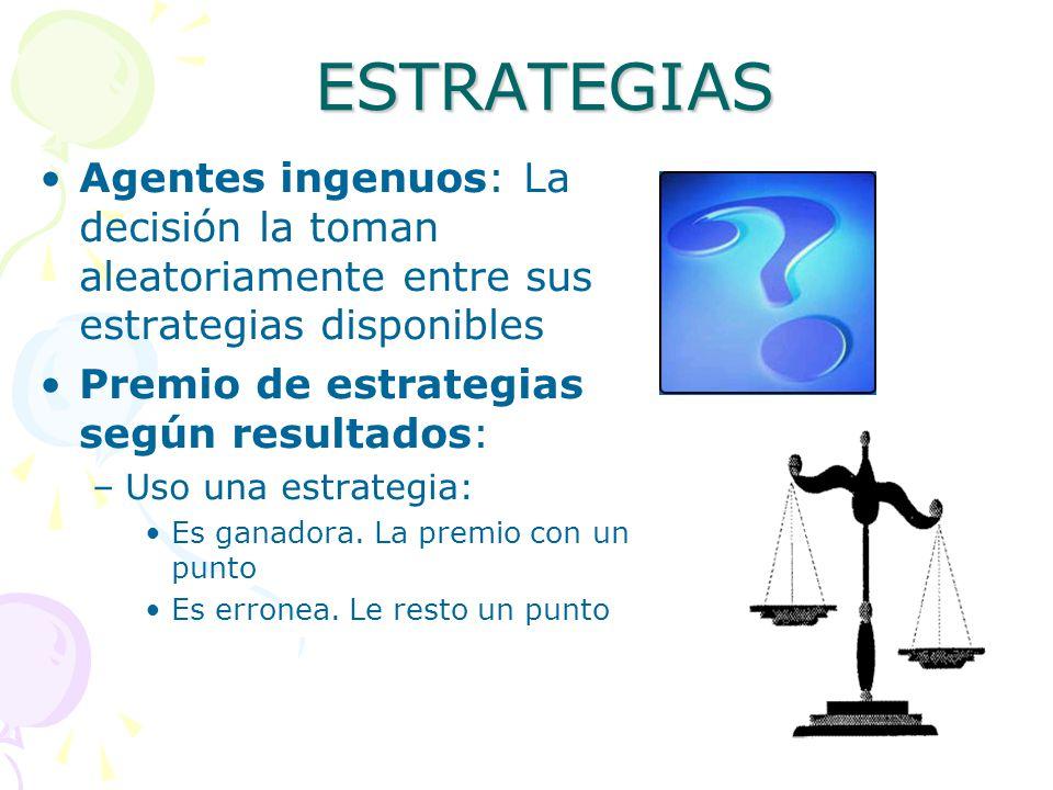 ESTRATEGIAS Agentes ingenuos: La decisión la toman aleatoriamente entre sus estrategias disponibles.