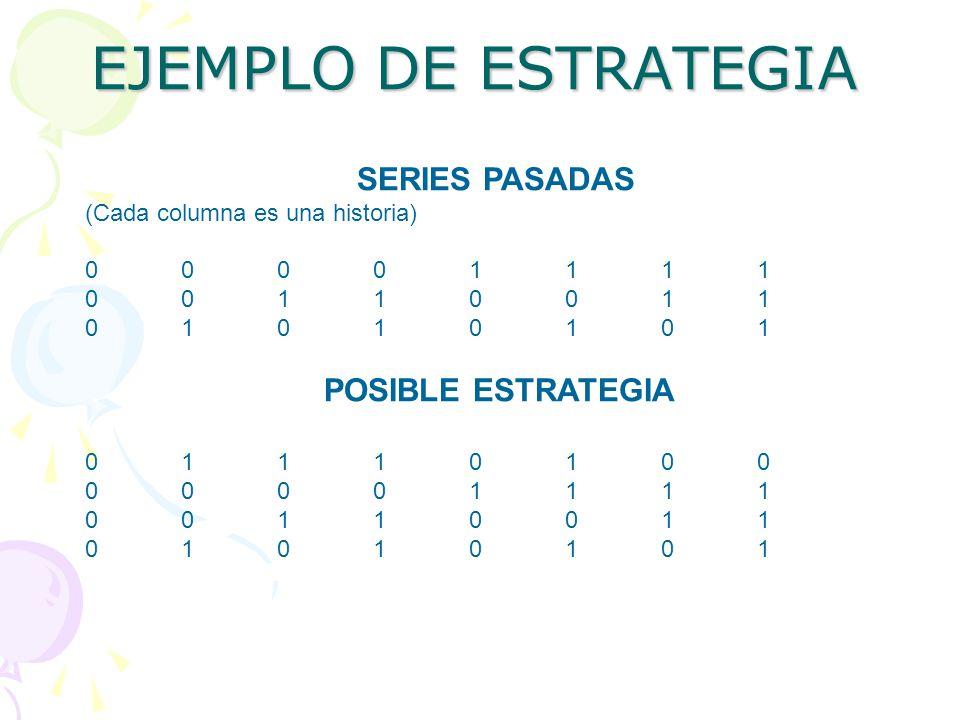 EJEMPLO DE ESTRATEGIA SERIES PASADAS (Cada columna es una historia)