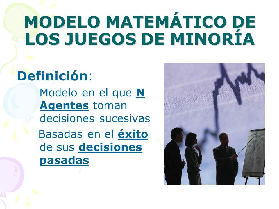 MODELO MATEMÁTICO DE LOS JUEGOS DE MINORÍA