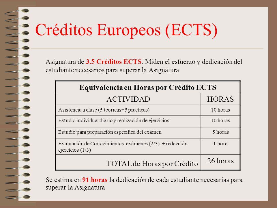 Créditos Europeos (ECTS)
