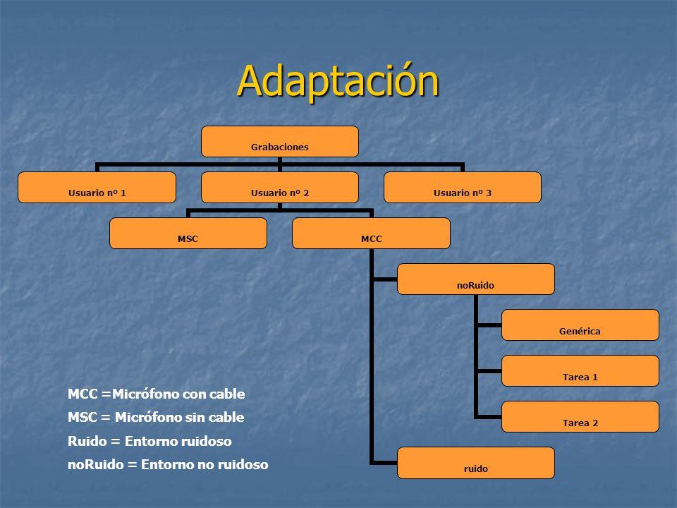 Adaptación MCC =Micrófono con cable MSC = Micrófono sin cable