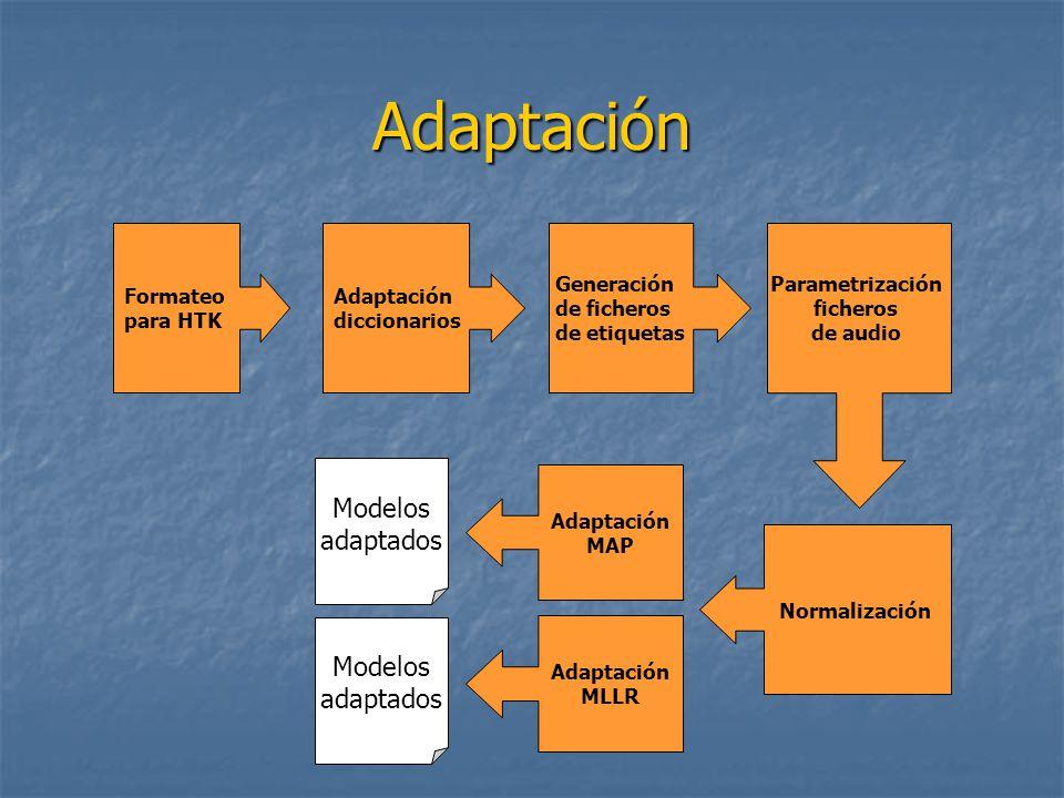 Adaptación .dic .data Modelos adaptados Formateo para HTK Adaptación