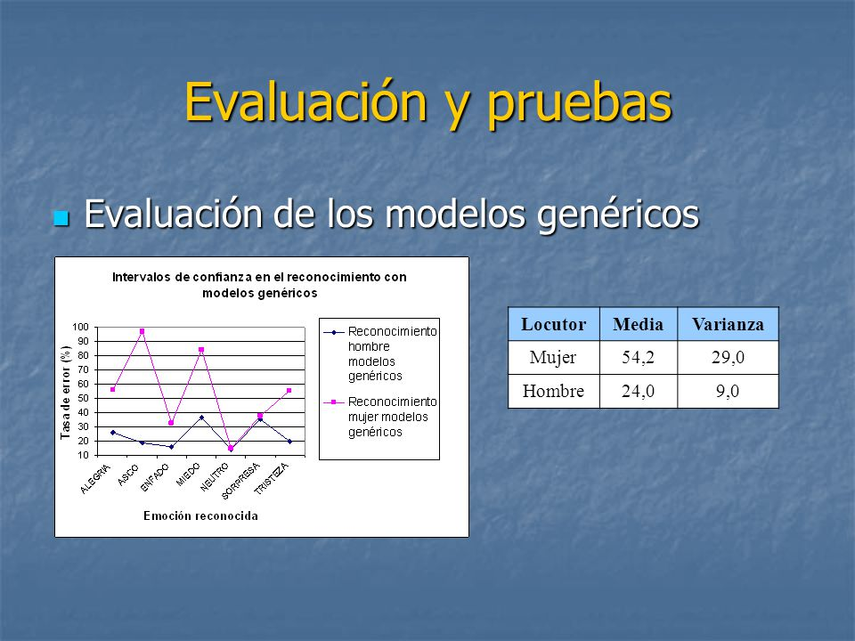 Evaluación y pruebas Evaluación de los modelos genéricos Locutor Media