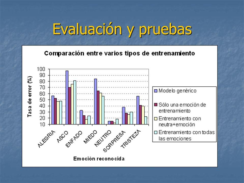 Evaluación y pruebas